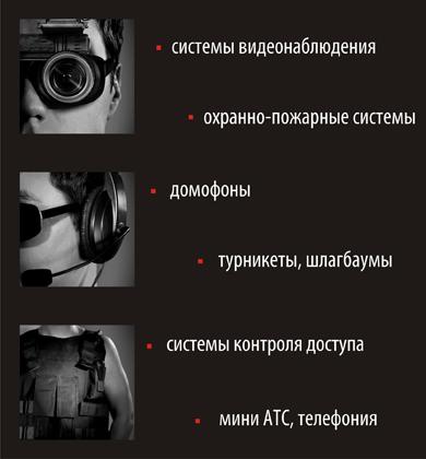 Умный дом Киров